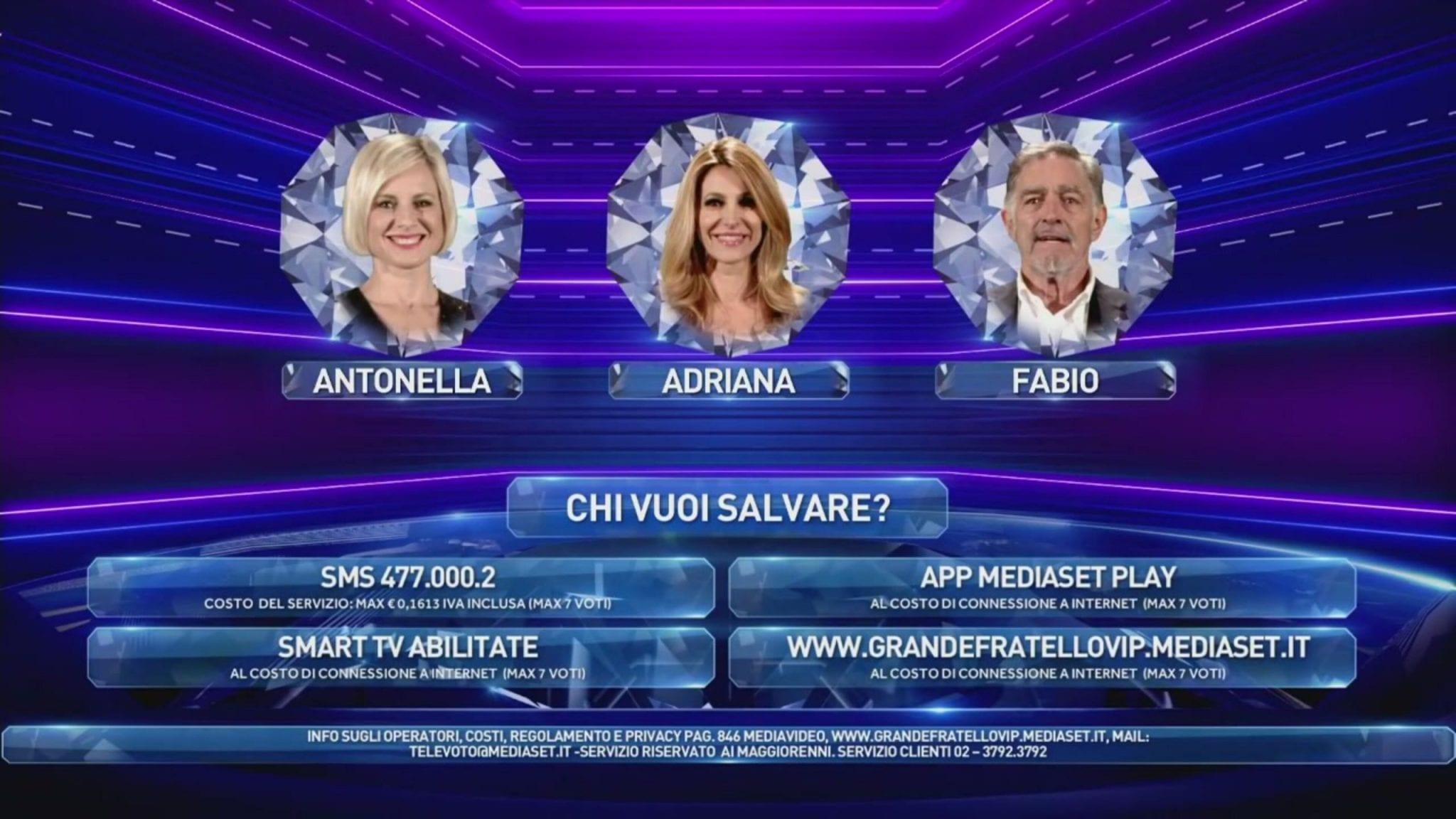 Live mercoledì 18 marzo 2020: GFVip 4, diciassettesima puntata, con Alfonso Signorini, in prima serata su Canale5