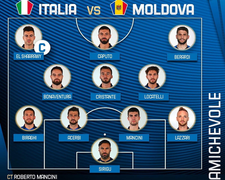 Alle 20.45 su Rai1, l'amichevole Italia vs Moldova