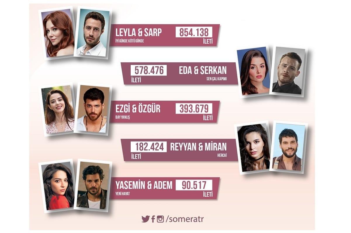 La Turchia mania: sui social esplode Bay Yanlış