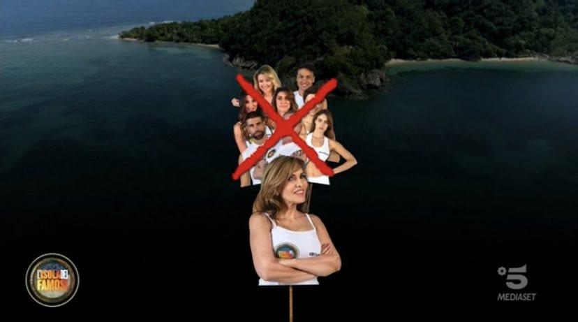 AscoltiTV 15 aprile 2021 · L'isola dei famosi, Un Passo Dal Cielo 6, Dritto e Rovescio, Piazzapulita, Anni 20 e l'Europa League sulla pay