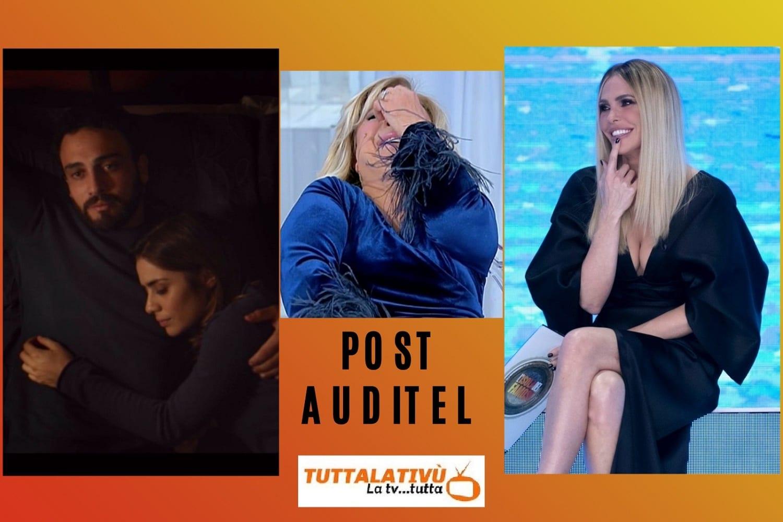 AscoltiTV 17 maggio 2021 · Il gran finale di Chiamami ancora amore, L'isola dei famosi, Report vs Quarta Republica, Atomica Bionda, Tootsie