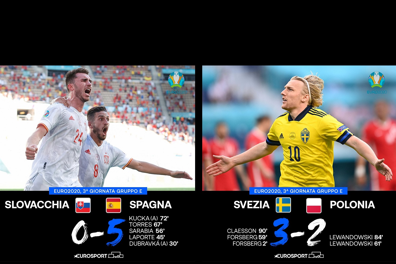 AscoltiTV 23 giugno 2021 · Per Euro 2020, Portogallo-Francia, Chi l'ha visto, Grand Hotel, Zona Bianca, Reazione a catena, Mr Wrong, Love is in the air
