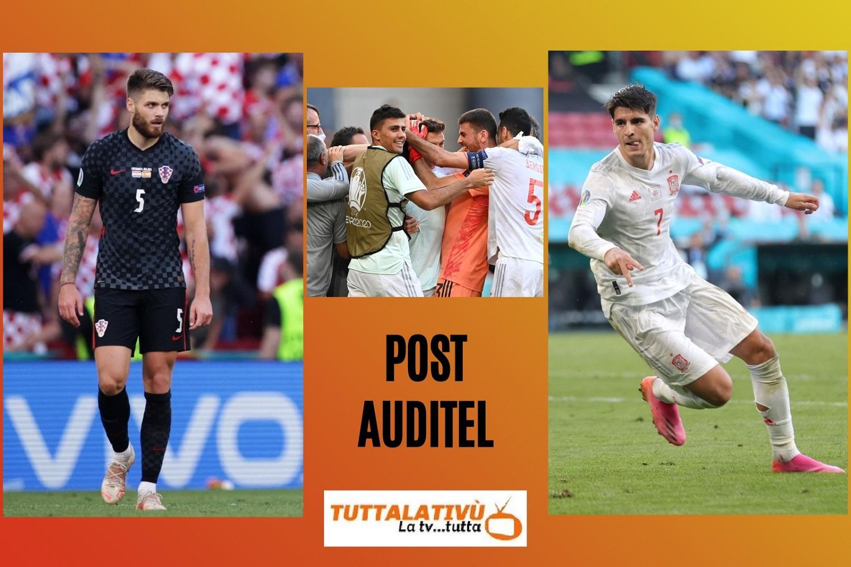 AscoltiTV 28 giugno 2021: Per Euro 2020, eliminati i Bleus in Francia-Svizzera, Mr. Wrong, Report, Estate in diretta, Mr. Wrong, Love is in the air