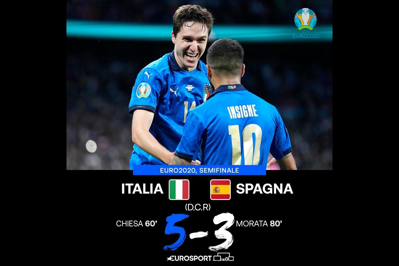 AscoltiTV 6 luglio 2021: In Euro 2020, Azzurri in finale con Italia-Spagna, Mr Wrong, Estate in Diretta, Brave & Beautiful, Love is in the air