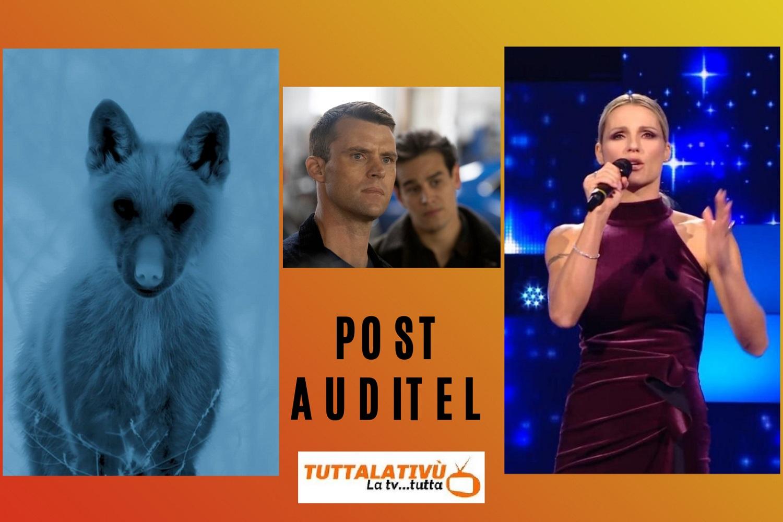 AscoltiTV 11 agosto 2021: Chelsea Villarreal, primo vero evento sulla tv OTT e i risvolti sulla rilevazione Auditel, Superquark, All together now, Chicago fire