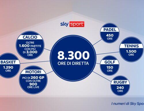 """#SkySport presenta la nuova ricchissima stagione con la novità de """"La casa dello sport"""""""