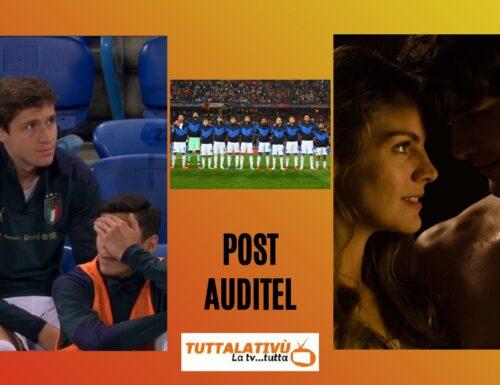 AscoltiTV 5 settembre 2021 · Un opaco pareggio in Svizzera vs Italia fa il botto in tv (42,04%), finale di stagione per Grand Hotel (8,82%), Linea Verde (22,71%) vs Melaverde (16,10%)