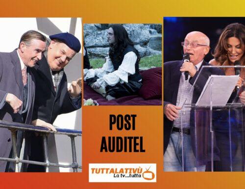 AscoltiTV 9 ottobre 2021 · Botto Tu si que vales (31,60%) che triplica Stanlio & Ollio (10,90%), Le parole della settimana (6,46%), Scene da un matrimonio (14,08%), Tv Talk (6,51% + 6,39%)