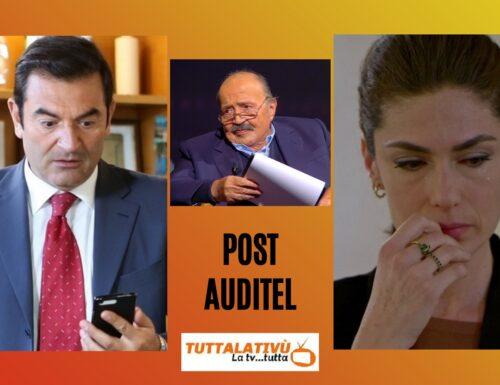 AscoltiTV 20 ottobre 2021 · Luce dei tuoi occhi (16,75%), Appena un minuto (11,33%), Chi l'ha visto? (10,52%), L'intervista a Gianni Morandi (14,65%), Soliti Ignoti (19,61%) in access